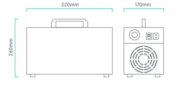 Mesures del generador d'ozó portàtil per desinfectar el teu negoci.